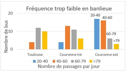 https://autate.fr/site/wp-content/uploads/2020/05/Fr%C3%A9quence-TC.png